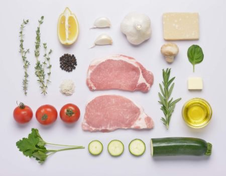 Learn the Fundamentals With a Keto Guide
