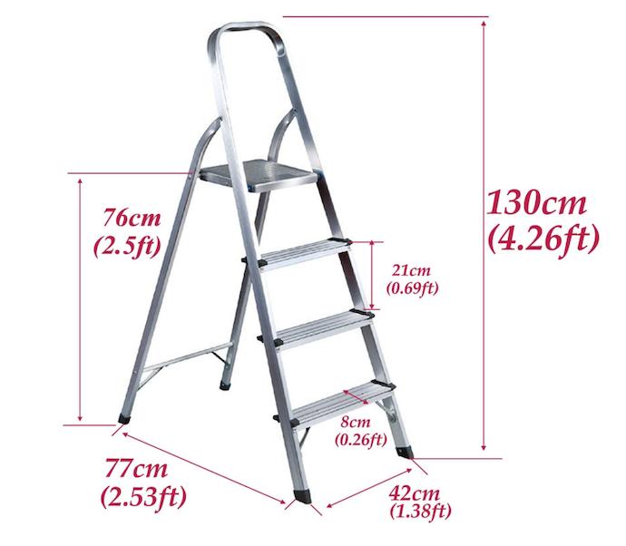 Check the Maximum Standing Level