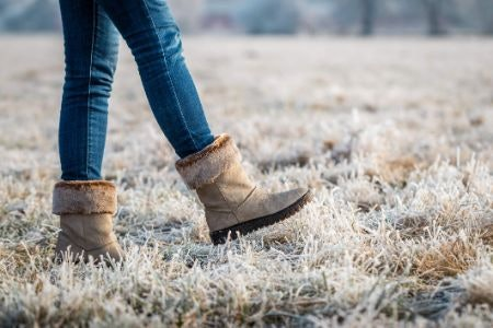 Durable and Sustainable Materials: What Should Winter Boots Made From?