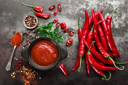 Choose the Right Spice Level for Your Palate
